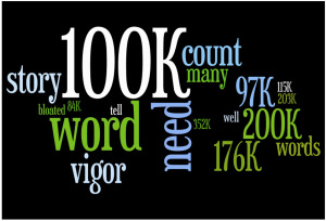 WordCountWordle